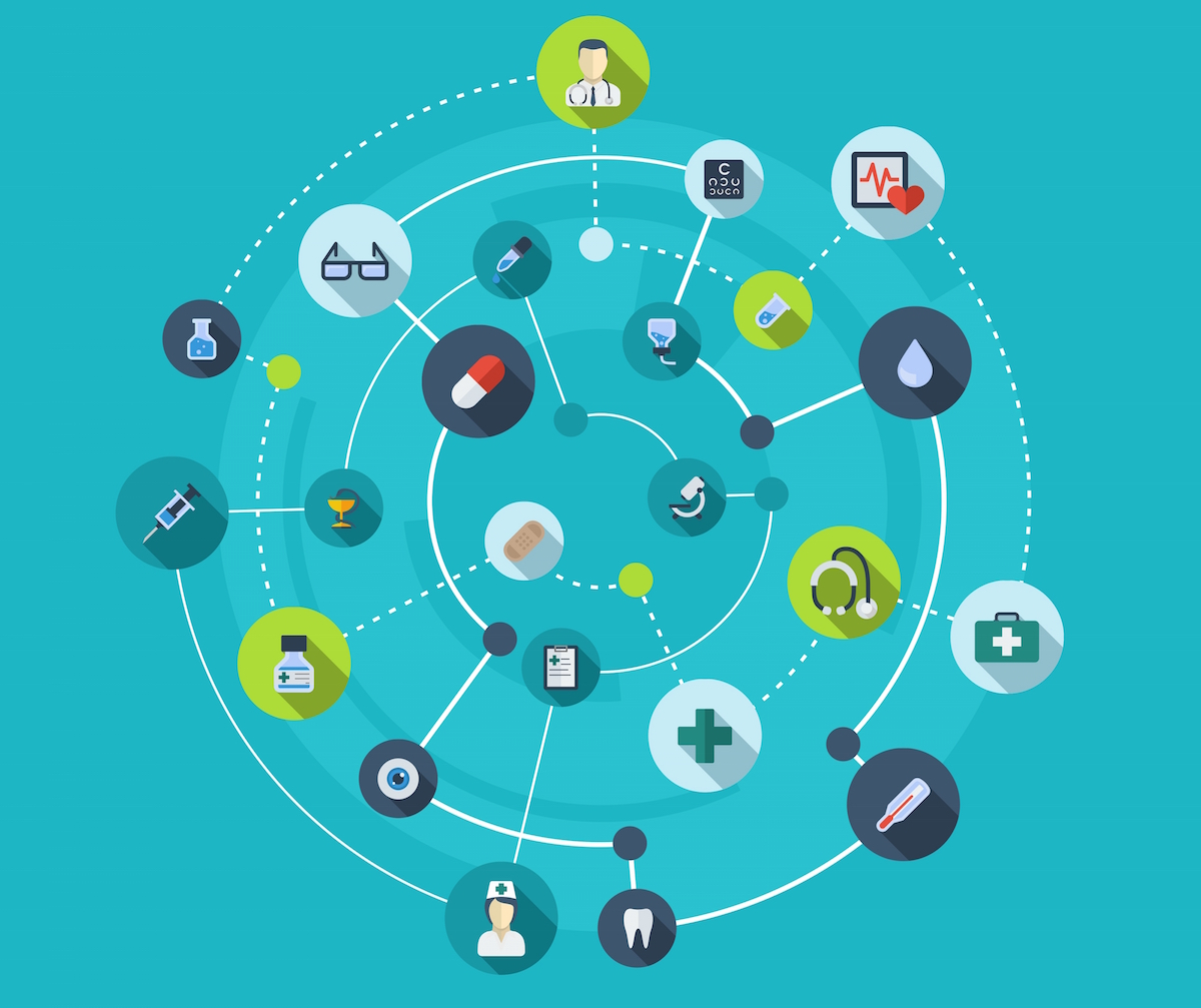 Internet of things – medical devices
