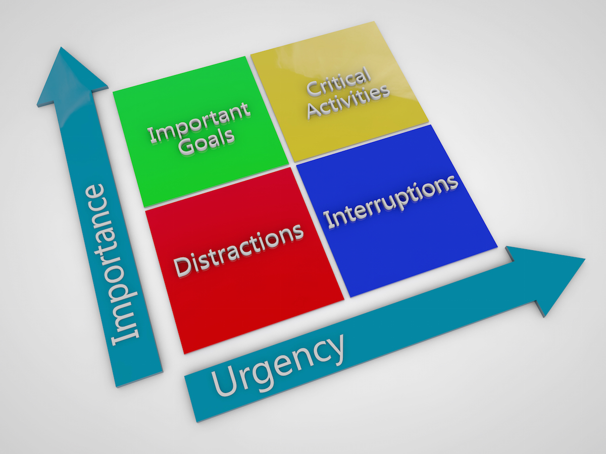 Prioritization as a competency