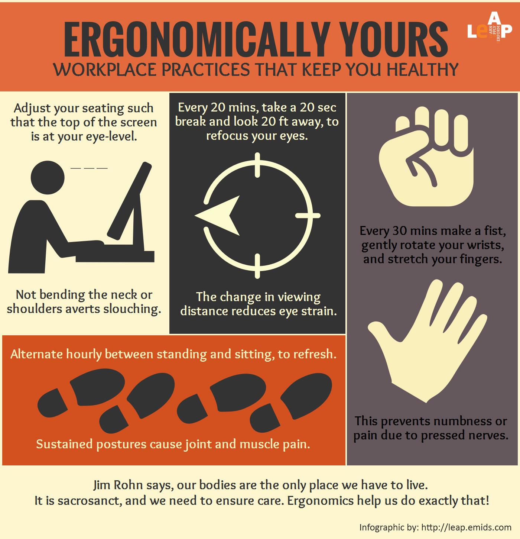 Ergonomically-yours