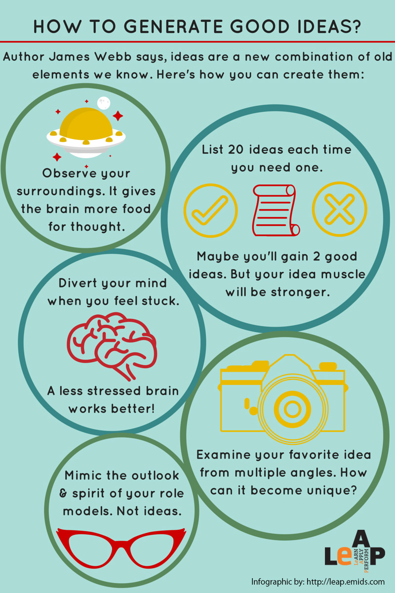 How to generate good ideas